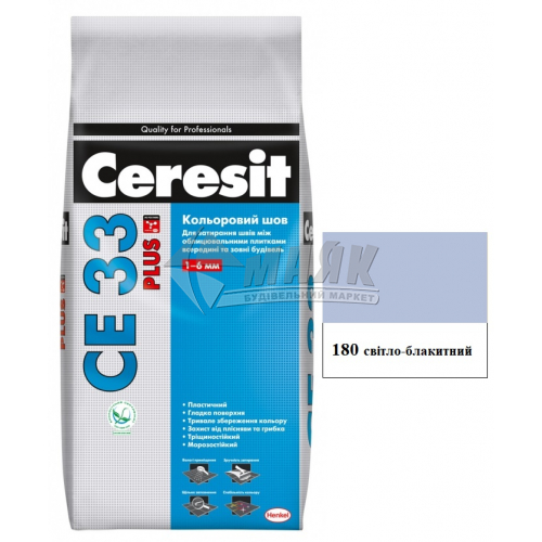 Фуга (затирка) Ceresit CE 33 Plus до 6 мм 2 кг 180 світло-блакитний